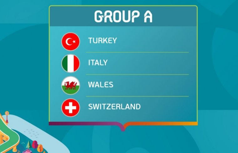 Turkey, Wales, Italy, and Switzerland will face each other in Group A