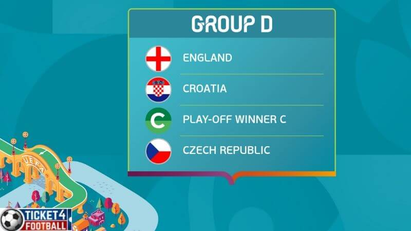 England, Croatia, Czech Republic, and Play-off Winner C will face each other in group D
