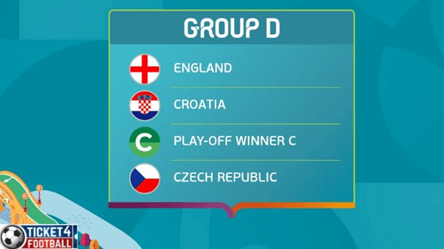Euro Cup Group D will take place from 14 to 23 June 2020