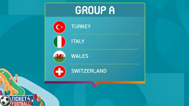 Group by group analysis for next summer's Euro Cup tournament